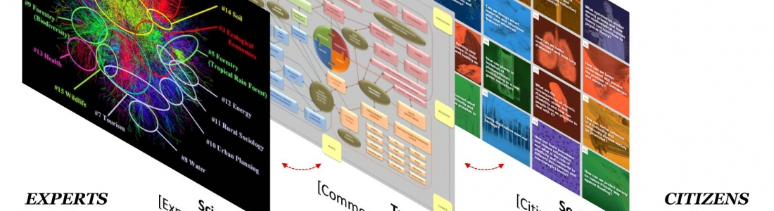 Interactive Knowledge Maps that bring Science & Society together